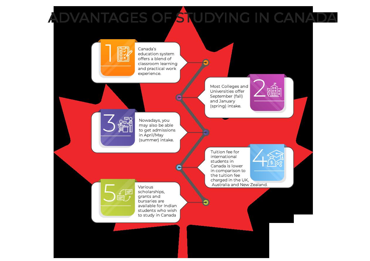 https://unixperts.com/wp-content/uploads/2021/05/Advanteg-Canada.png